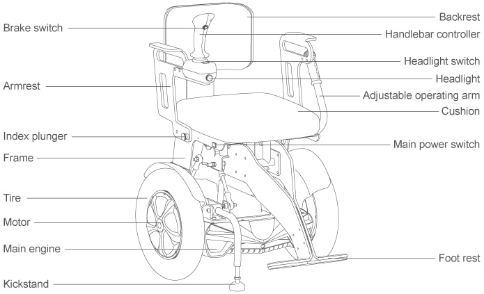 2 wheel Self Balance Wheelchair