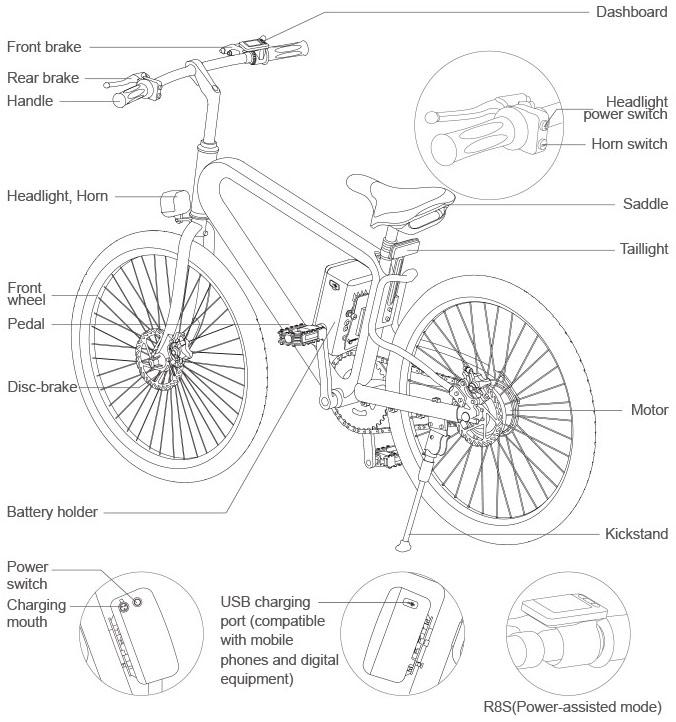 Airwheel R8 electric cross bike