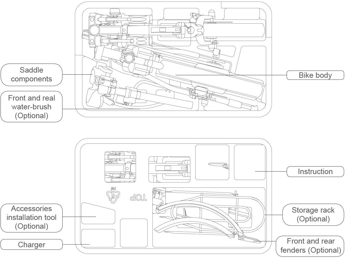 Airwheel R Series Electric Assist Bike User Manual E Charger Circuit Diagram R5 Bikes Review