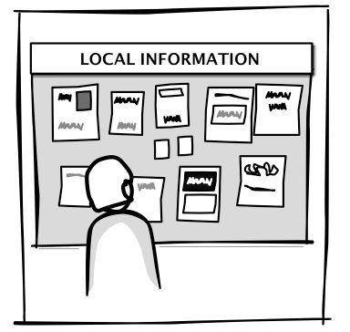 تعلم وفهم المعلومات المحلية مقدما