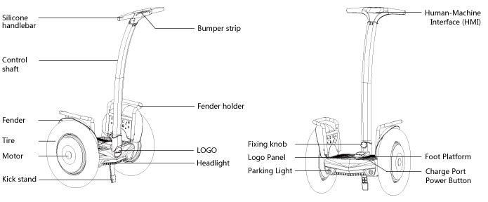 elektrisk walkcar
