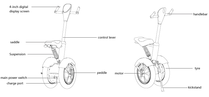 Airwheel A3 parameter,